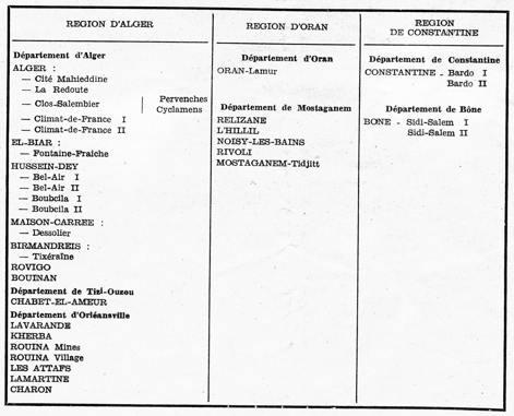 rythme scolaire 1955